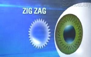Zig-zag cut